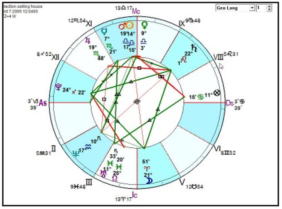 electional – Alphee Lavoie's Astrology Software